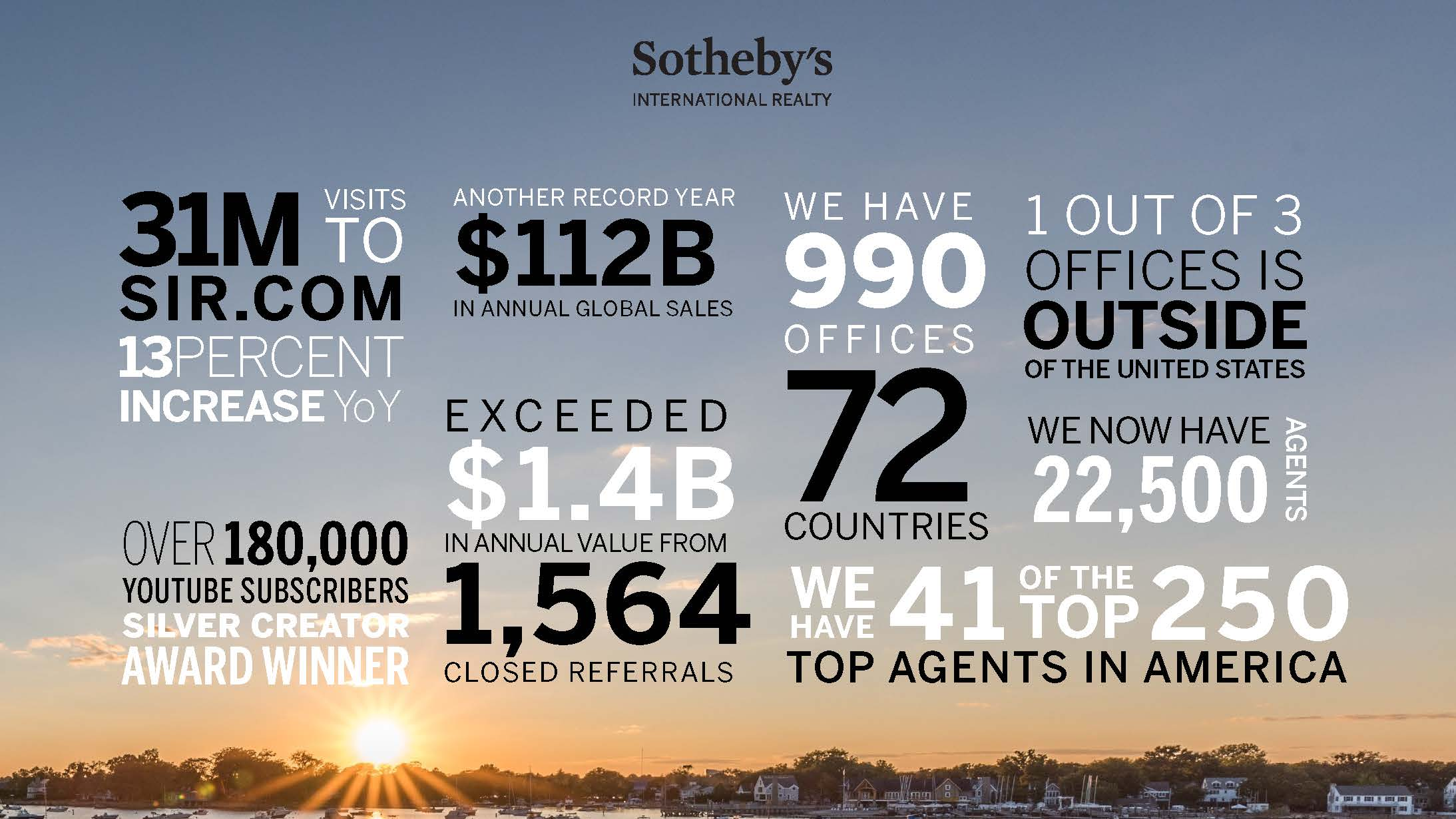 From Sotheby's International Realty Archives | Maine Real